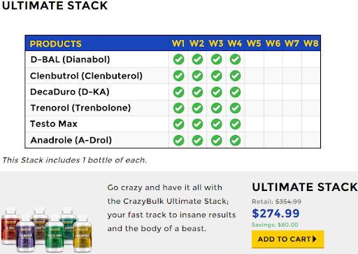 Buy Crazy Bulk Ultimate Stack