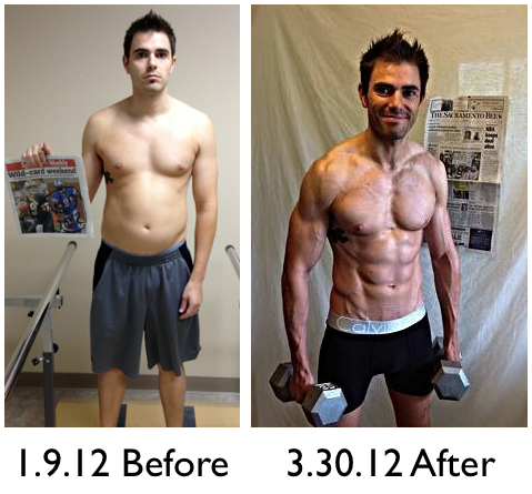 Winstrol Only Before And After Results