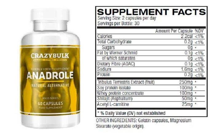 anadrol-ingredients