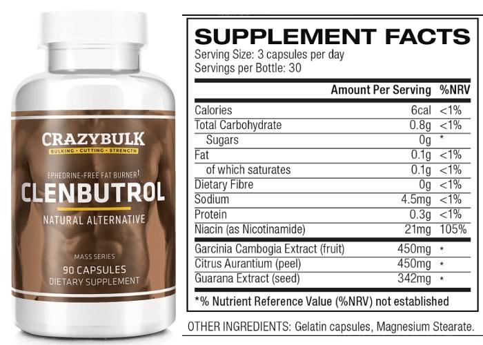 clenbutrol-ingredients
