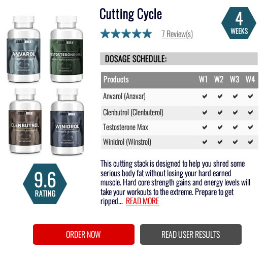 cutting-cycle